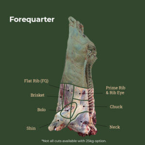 Forequarter Cuts Sections 25kg